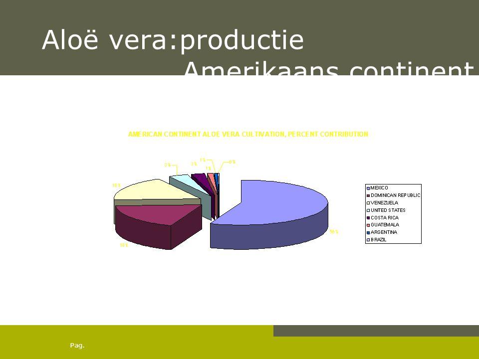 Pag. Aloë vera: productie Australisch continent