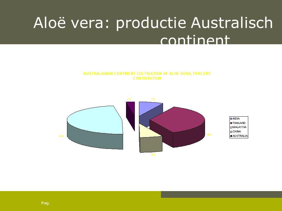 Pag. Aloë vera: controleorganisaties IASC = International Aloe Science Council