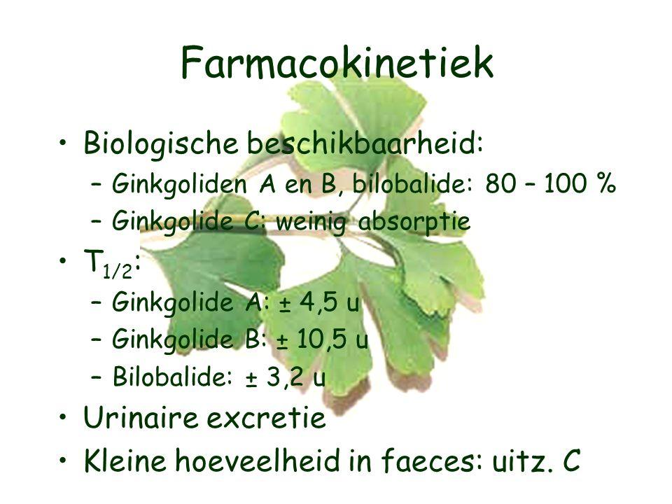 Farmacokinetiek Biologische beschikbaarheid: –Ginkgoliden A en B, bilobalide: 80 – 100 % –Ginkgolide C: weinig absorptie T 1/2 : –Ginkgolide A: ± 4,5 u –Ginkgolide B: ± 10,5 u –Bilobalide: ± 3,2 u Urinaire excretie Kleine hoeveelheid in faeces: uitz.