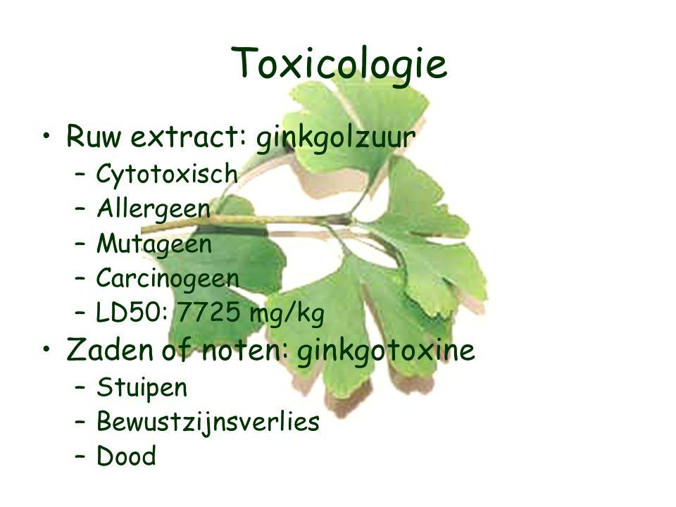 Toxicologie Ruw extract: ginkgolzuur –Cytotoxisch –Allergeen –Mutageen –Carcinogeen –LD50: 7725 mg/kg Zaden of noten: ginkgotoxine –Stuipen –Bewustzijnsverlies –Dood