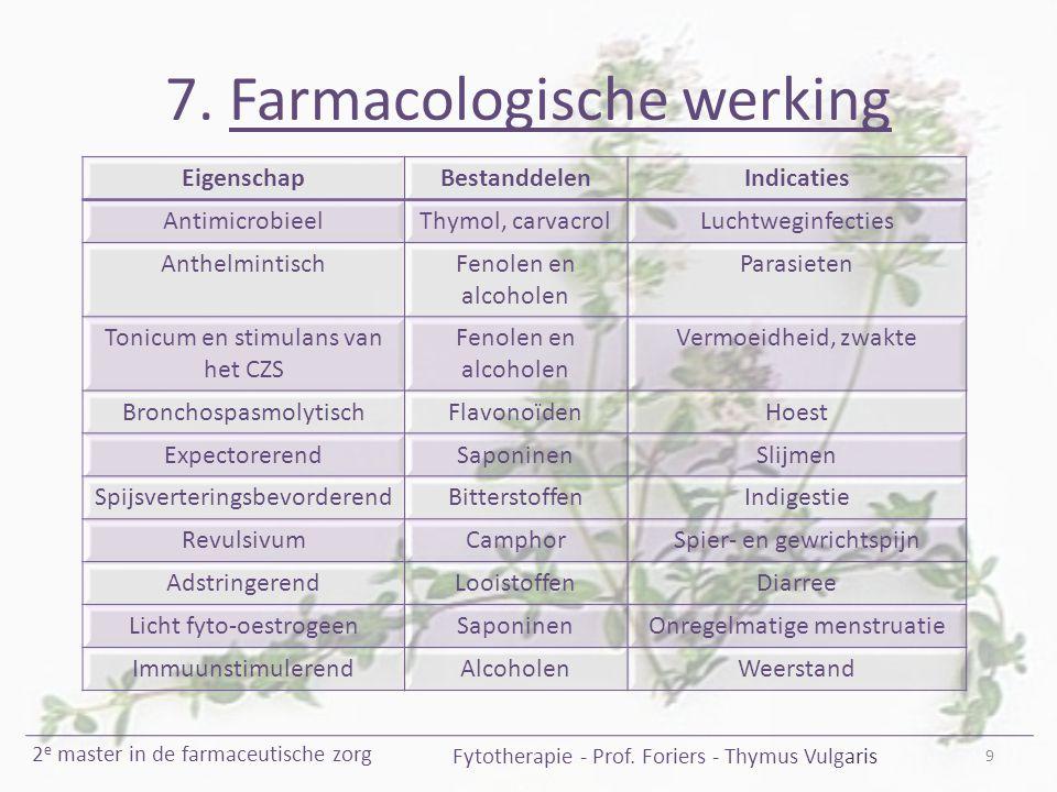 7. Farmacologische werking 9 Fytotherapie - Prof. Foriers - Thymus Vulgaris 2 e master in de farmaceutische zorg EigenschapBestanddelenIndicaties Anti