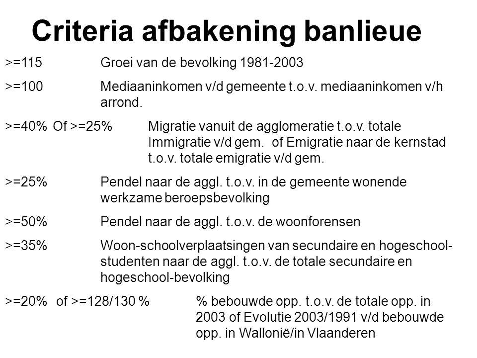 Criteria afbakening banlieue >=115Groei van de bevolking 1981-2003 >=100Mediaaninkomen v/d gemeente t.o.v. mediaaninkomen v/h arrond. >=40% Of >=25%Mi