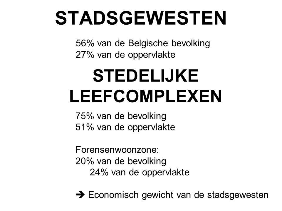STADSGEWESTEN 56% van de Belgische bevolking 27% van de oppervlakte 75% van de bevolking 51% van de oppervlakte Forensenwoonzone: 20% van de bevolking