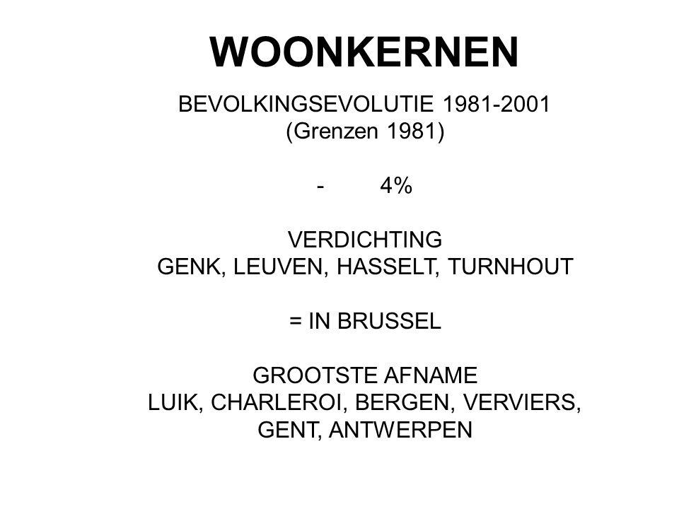 WOONKERNEN BEVOLKINGSEVOLUTIE 1981-2001 (Grenzen 1981) - 4% VERDICHTING GENK, LEUVEN, HASSELT, TURNHOUT = IN BRUSSEL GROOTSTE AFNAME LUIK, CHARLEROI,