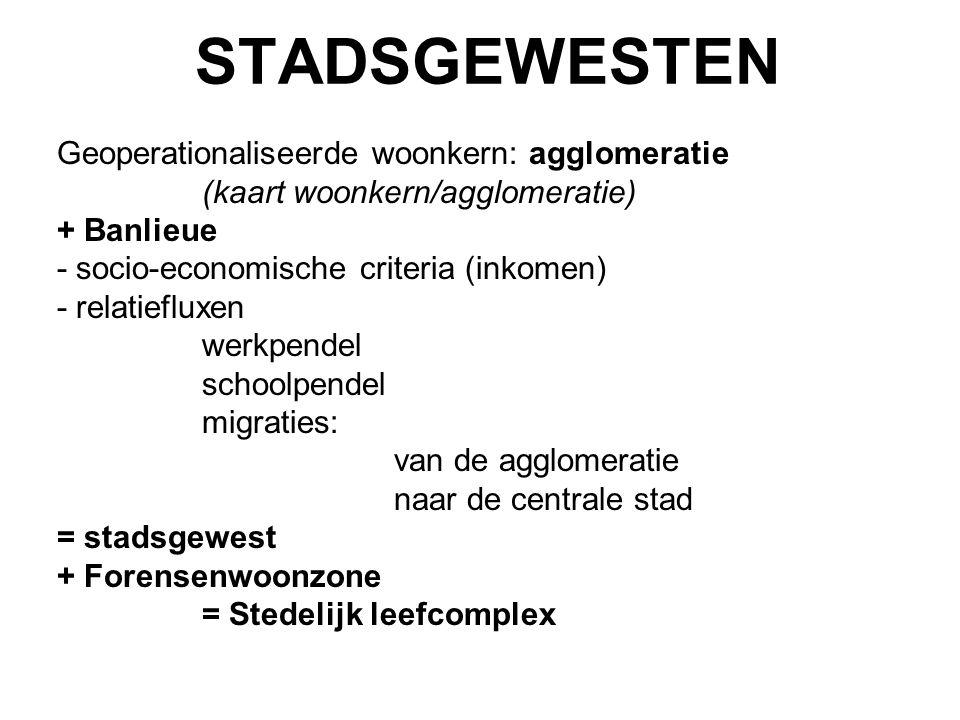 STADSGEWESTEN de socio-economische dynamiek Centrale stad Agglome- ratie BanlieueForensen- woonzone Gemiddeld inkomen 2001 11 40511 76112 99612 134 2001/19911,181,191,27 Werkloosheids- graad 2001 8% 4%5% 2001 - 19911,70,9-0,4-0,5 Contrasten nemen toe