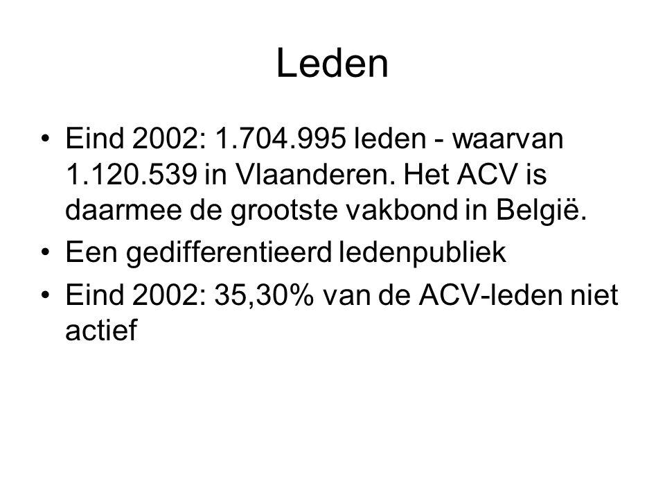 Leden Eind 2002: 1.704.995 leden - waarvan 1.120.539 in Vlaanderen. Het ACV is daarmee de grootste vakbond in België. Een gedifferentieerd ledenpublie