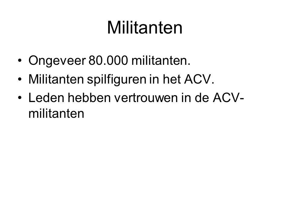Militanten Ongeveer 80.000 militanten. Militanten spilfiguren in het ACV. Leden hebben vertrouwen in de ACV- militanten