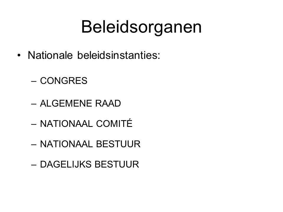 Beleidsorganen Nationale beleidsinstanties: –CONGRES –ALGEMENE RAAD –NATIONAAL COMITÉ –NATIONAAL BESTUUR –DAGELIJKS BESTUUR
