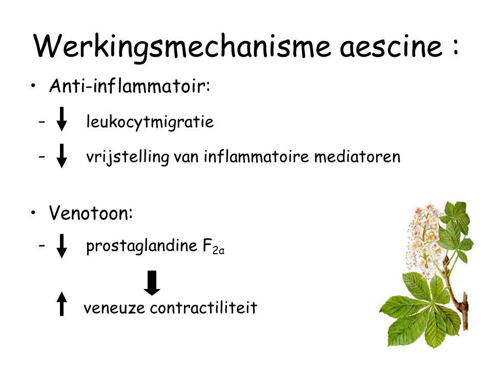 Werkingsmechanisme aescine : Anti-inflammatoir: - leukocytmigratie - vrijstelling van inflammatoire mediatoren Venotoon: - prostaglandine F 2α veneuze