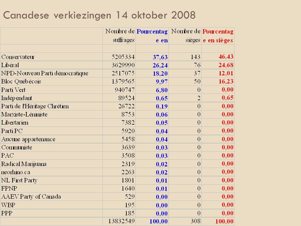 Canadese verkiezingen 14 oktober 2008