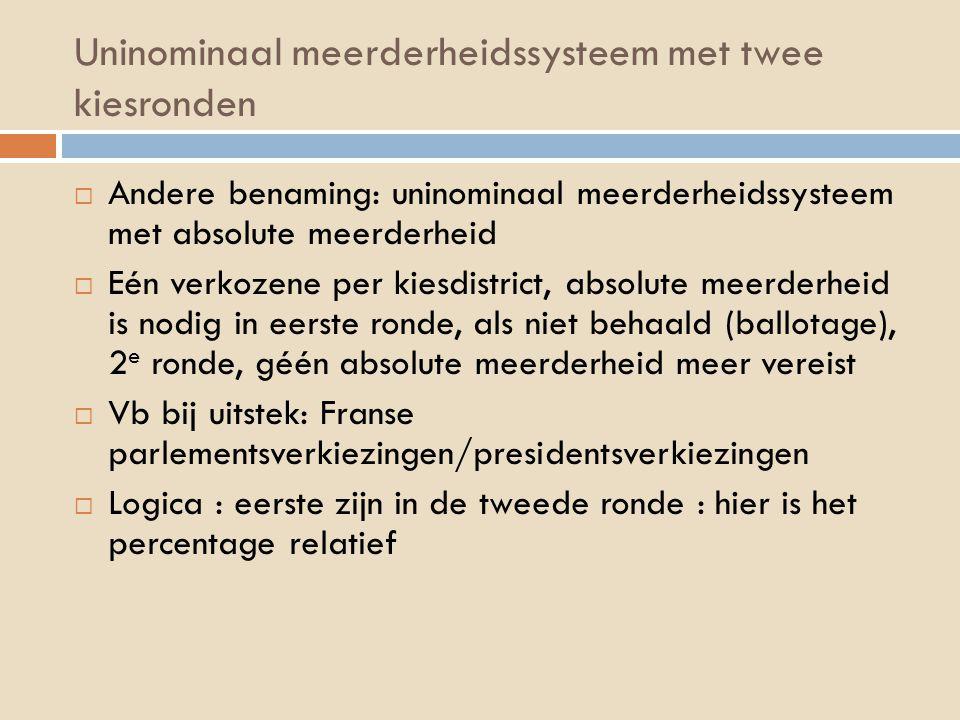 Uninominaal meerderheidssysteem met twee kiesronden  Andere benaming: uninominaal meerderheidssysteem met absolute meerderheid  Eén verkozene per ki