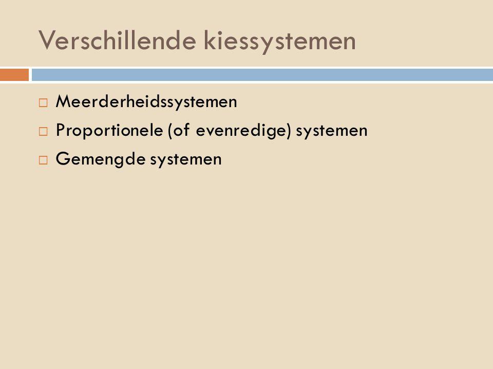 Verschillende kiessystemen  Meerderheidssystemen  Proportionele (of evenredige) systemen  Gemengde systemen