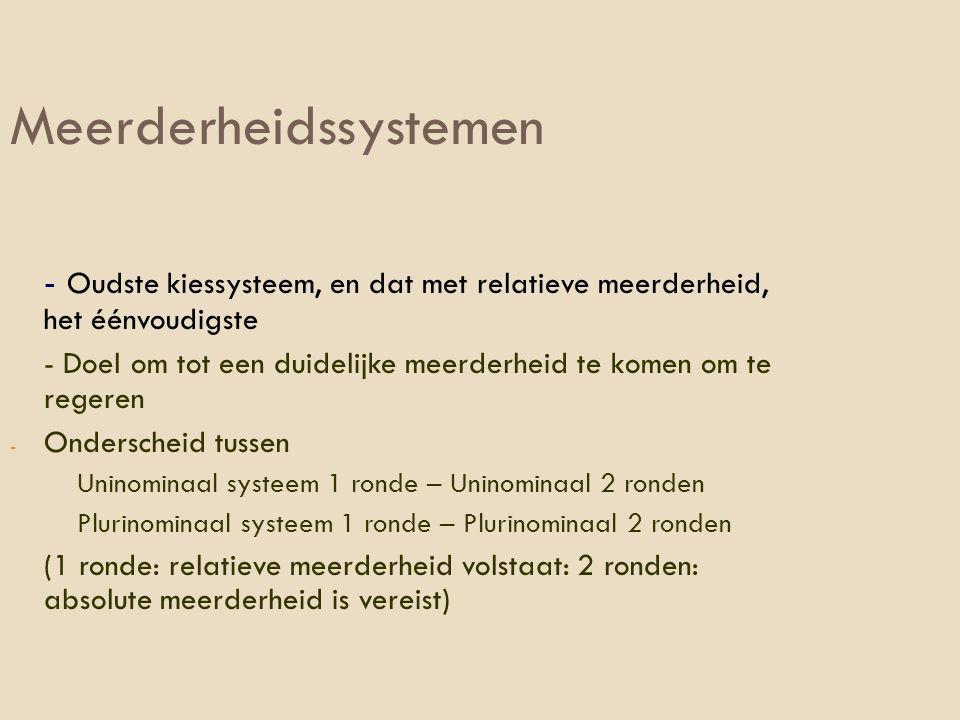 Meerderheidssystemen - Oudste kiessysteem, en dat met relatieve meerderheid, het éénvoudigste - Doel om tot een duidelijke meerderheid te komen om te