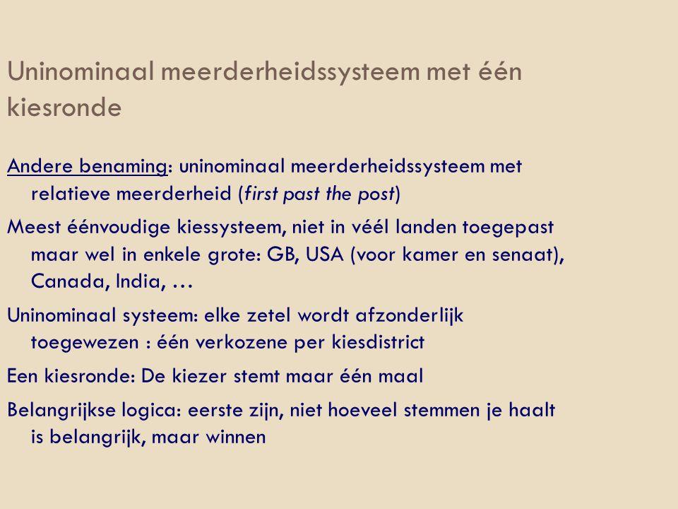 Uninominaal meerderheidssysteem met één kiesronde Andere benaming: uninominaal meerderheidssysteem met relatieve meerderheid (first past the post) Mee