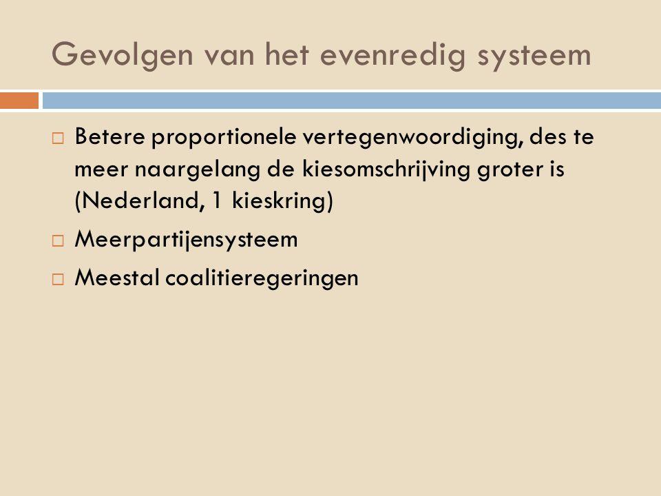 Gevolgen van het evenredig systeem  Betere proportionele vertegenwoordiging, des te meer naargelang de kiesomschrijving groter is (Nederland, 1 kiesk
