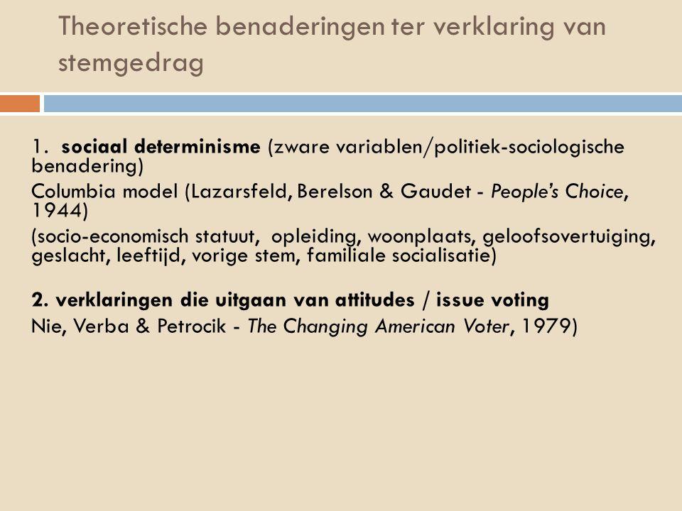 Theoretische benaderingen ter verklaring van stemgedrag 1. sociaal determinisme (zware variablen/politiek-sociologische benadering) Columbia model (La