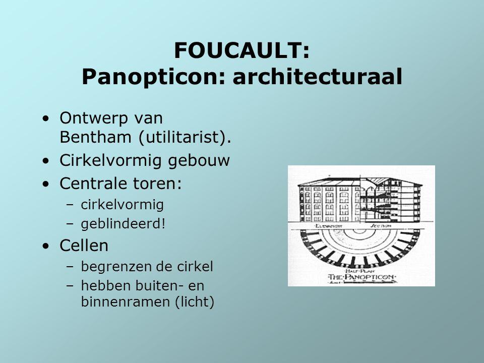 FOUCAULT: Panopticon: architecturaal Ontwerp van Bentham (utilitarist). Cirkelvormig gebouw Centrale toren: –cirkelvormig –geblindeerd! Cellen –begren