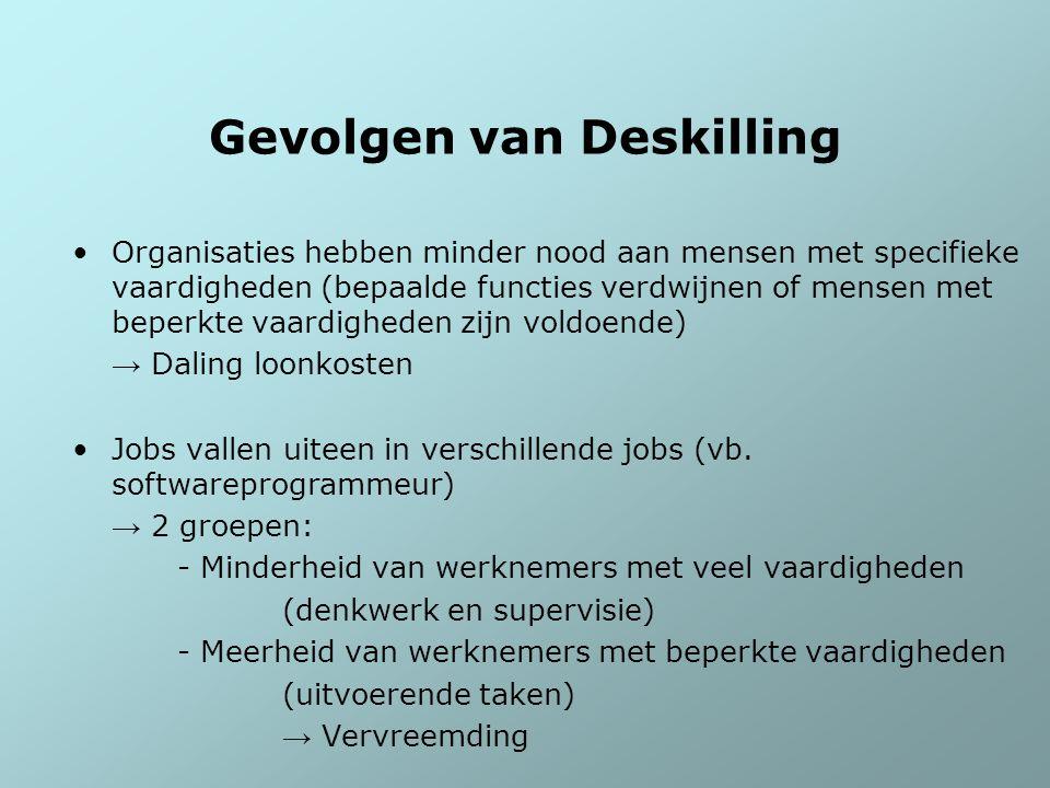 Gevolgen van Deskilling Organisaties hebben minder nood aan mensen met specifieke vaardigheden (bepaalde functies verdwijnen of mensen met beperkte va