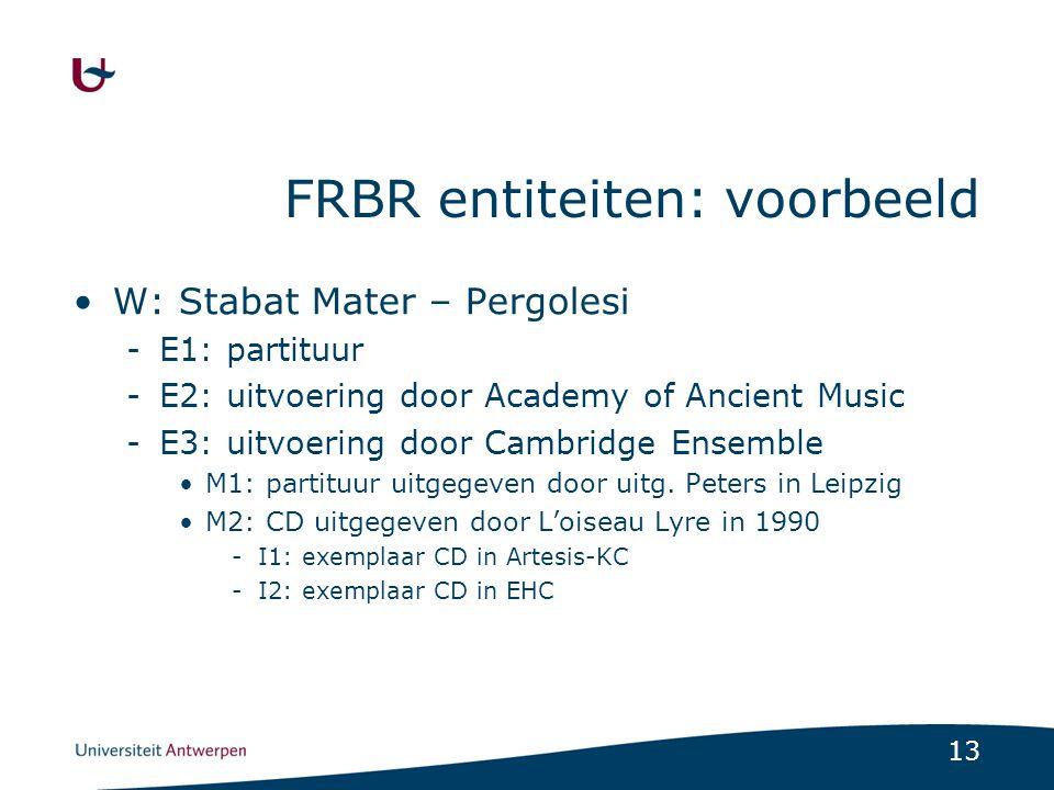 14 FRBR entiteiten (group 2) (Creators) -Persoon Giovanni Battista Pergolesi Hugo Claus -Corporatie Hilliard Ensemble Stad Antwerpen