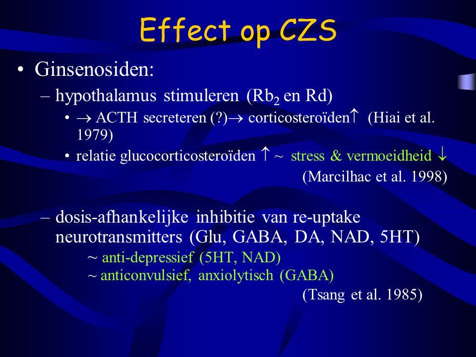 Effect op CZS Ginsenosiden: –hypothalamus stimuleren (Rb 2 en Rd)  ACTH secreteren  (?)  corticosteroïden  (Hiai et al.