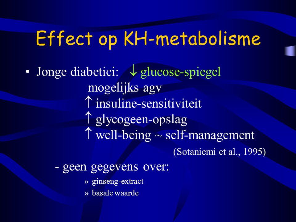 Effect op KH-metabolisme Jonge diabetici:  glucose-spiegel mogelijks agv  insuline-sensitiviteit  glycogeen-opslag  well-being ~ self-management (Sotaniemi et al., 1995) - geen gegevens over: »ginseng-extract »basale waarde
