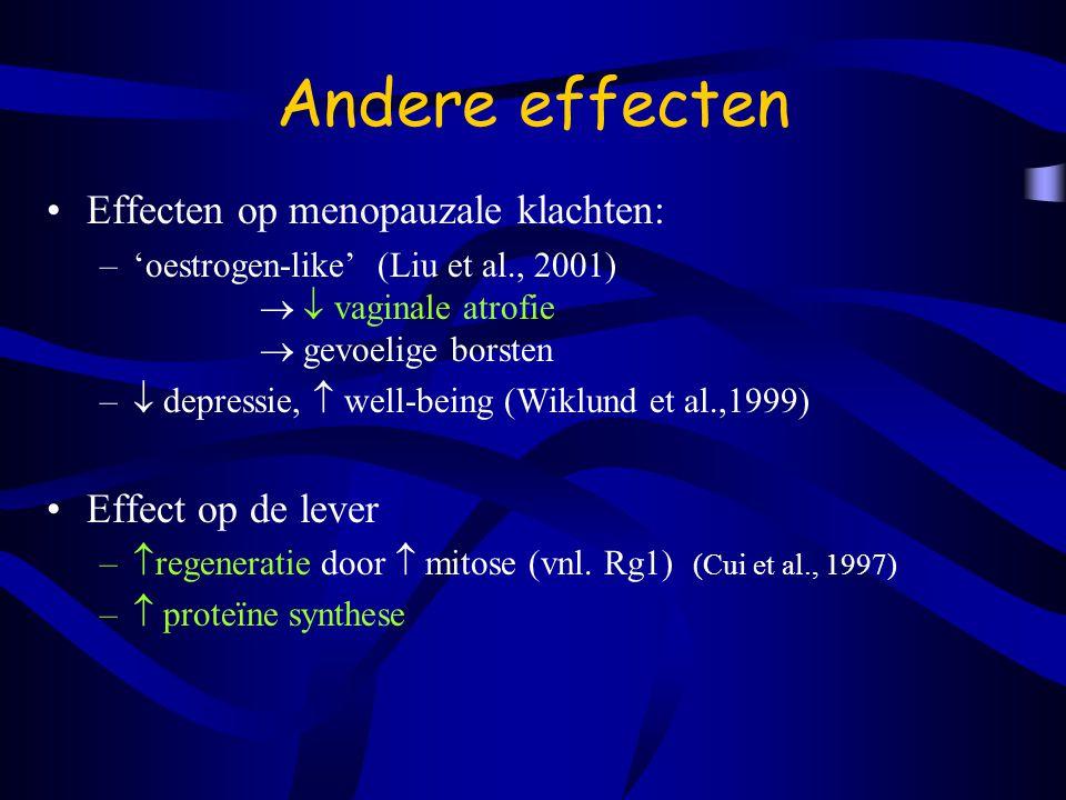 Andere effecten Effecten op menopauzale klachten: –'oestrogen-like'  (Liu et al., 2001)   vaginale atrofie  gevoelige borsten –  depressie,  well-being (Wiklund et al.,1999) Effect op de lever –  regeneratie door  mitose (vnl.