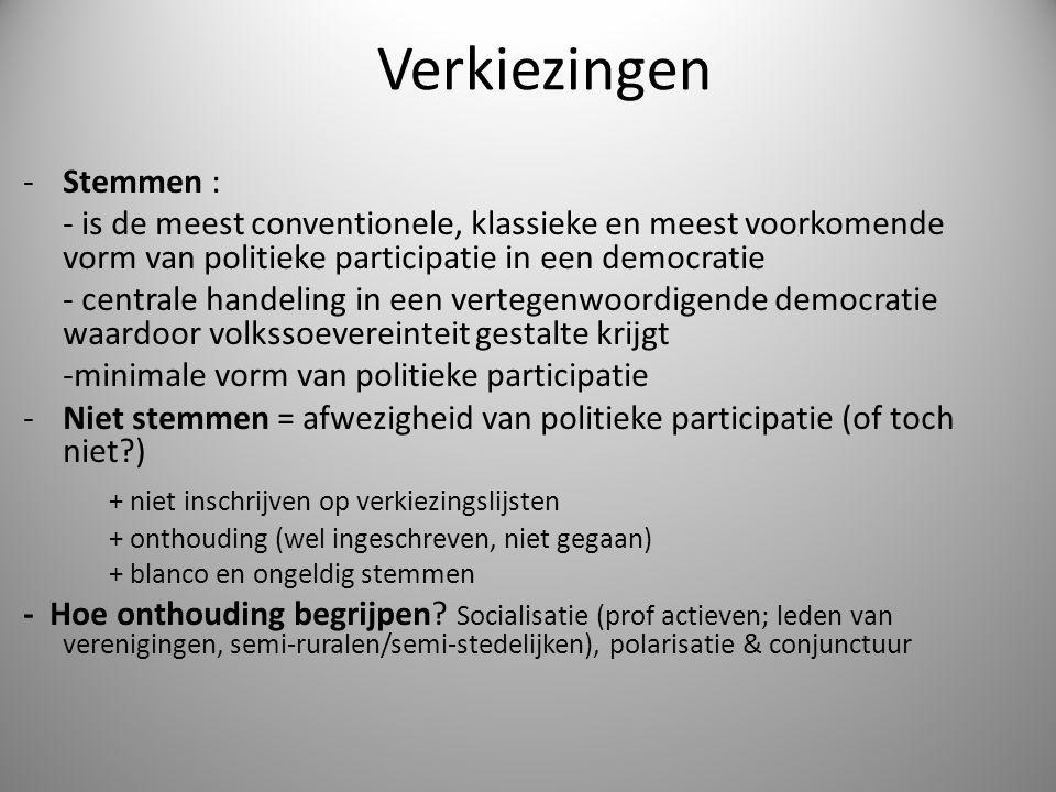 Verkiezingen -Stemmen : - is de meest conventionele, klassieke en meest voorkomende vorm van politieke participatie in een democratie - centrale hande