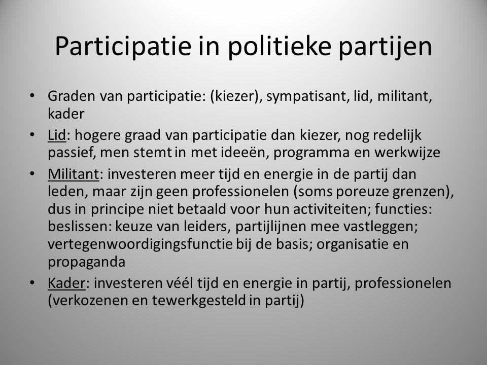 Participatie in politieke partijen Graden van participatie: (kiezer), sympatisant, lid, militant, kader Lid: hogere graad van participatie dan kiezer,