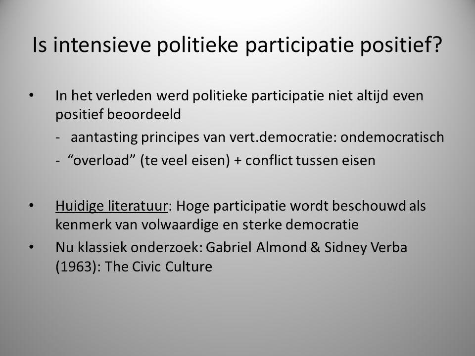 Is intensieve politieke participatie positief? In het verleden werd politieke participatie niet altijd even positief beoordeeld - aantasting principes