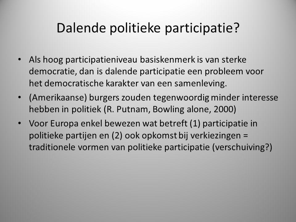 Dalende politieke participatie? Als hoog participatieniveau basiskenmerk is van sterke democratie, dan is dalende participatie een probleem voor het d