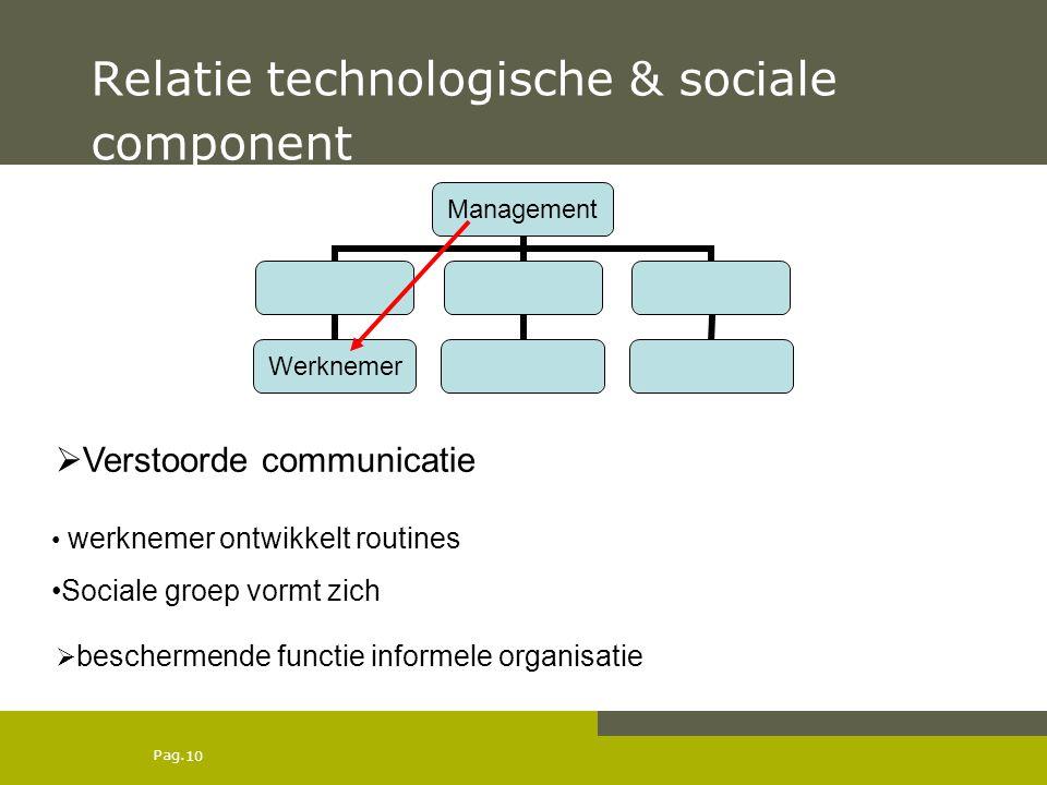 Pag. 10 Relatie technologische & sociale component Management Werknemer  Verstoorde communicatie werknemer ontwikkelt routines Sociale groep vormt zi
