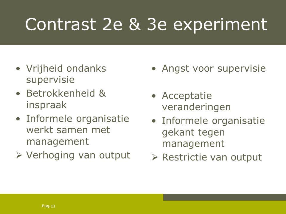 Pag. 11 Contrast 2e & 3e experiment Vrijheid ondanks supervisie Betrokkenheid & inspraak Informele organisatie werkt samen met management  Verhoging