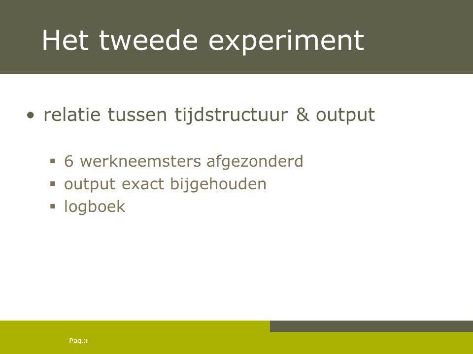 Pag. 3 Het tweede experiment relatie tussen tijdstructuur & output  6 werkneemsters afgezonderd  output exact bijgehouden  logboek