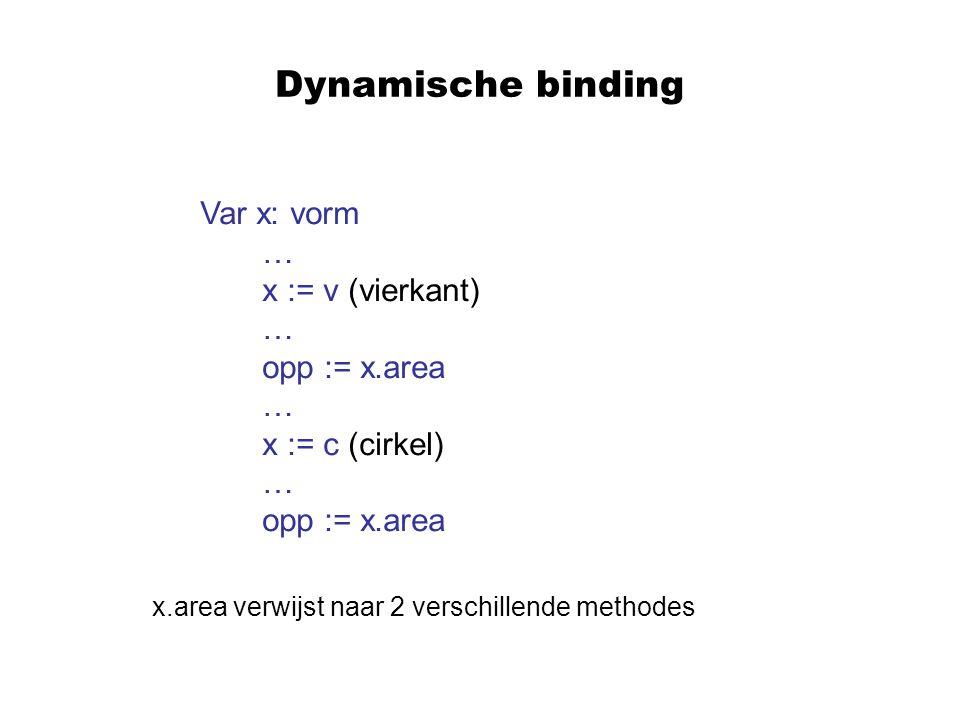Dynamische binding Var x: vorm … x := v (vierkant) … opp := x.area … x := c (cirkel) … opp := x.area x.area verwijst naar 2 verschillende methodes
