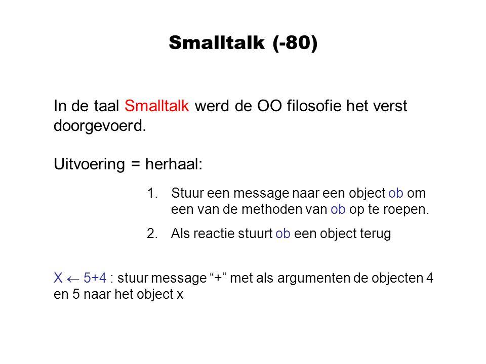 Smalltalk (-80) In de taal Smalltalk werd de OO filosofie het verst doorgevoerd. Uitvoering = herhaal: 1.Stuur een message naar een object ob om een v