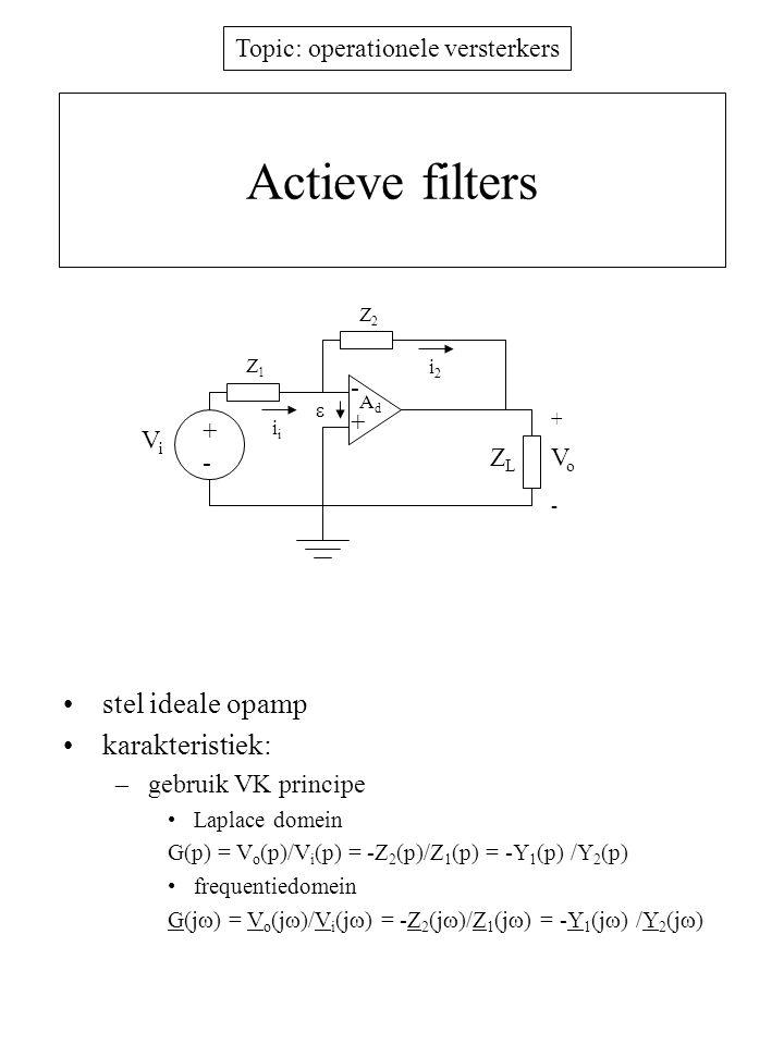 Topic: operationele versterkers Actieve filters stel ideale opamp karakteristiek: –gebruik VK principe Laplace domein G(p) = V o (p)/V i (p) = -Z 2 (p