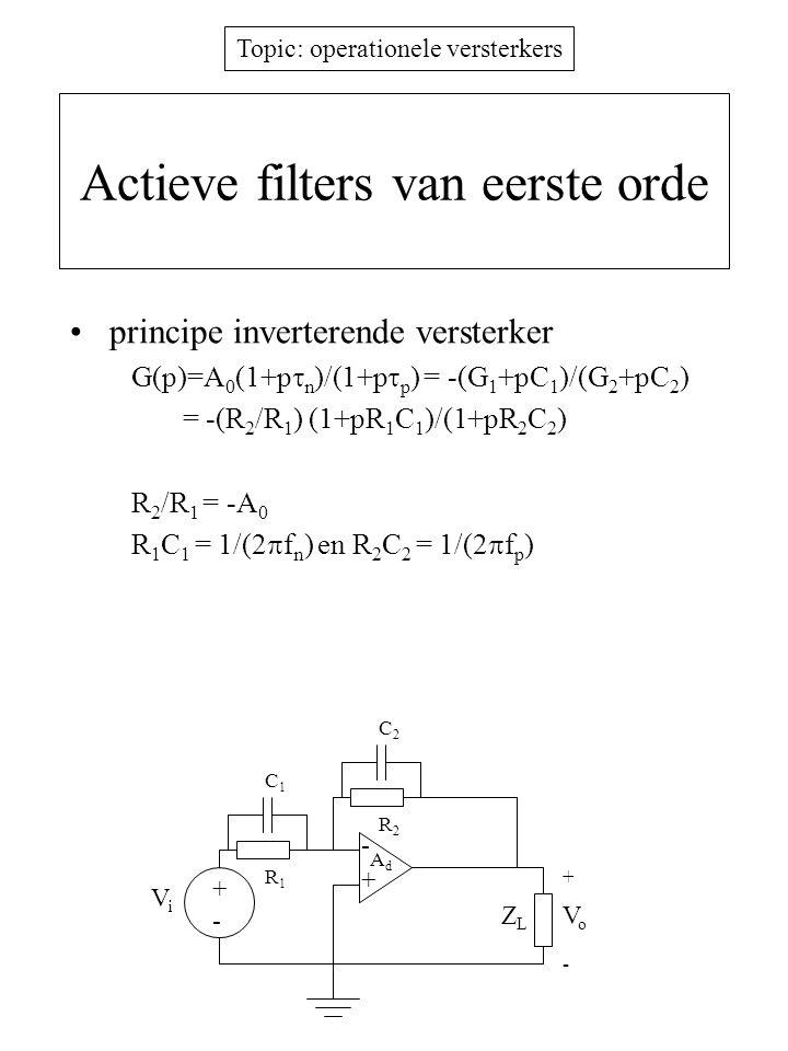 Topic: operationele versterkers Actieve filters van eerste orde principe inverterende versterker G(p)=A 0 (1+p  n )/(1+p  p ) = -(G 1 +pC 1 )/(G 2 +