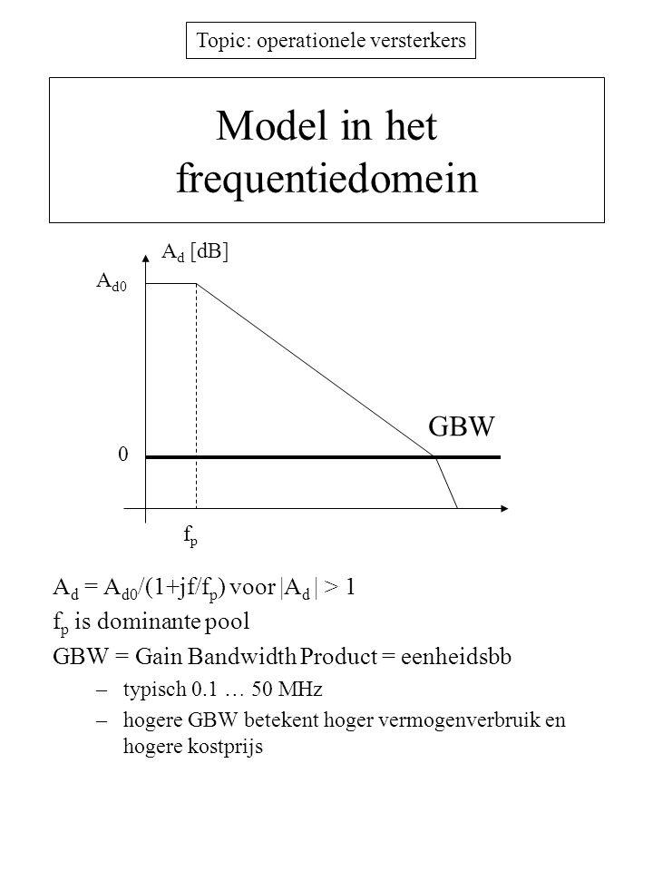 Topic: operationele versterkers Inverterende versterker karakteristiek –los netwerk op G o = v o /v i = (-R 2 /R 1 )(1+(1+(R 2 /R 1 +R 2 /R i ))/A d ) -1 –gebaseerd op fysisch redeneren: stel  –ideale opamp: gebruik VK principe G o = v o /v i = -R 2 /R 1 +-+- R1R1 + i AdAd - RLRL R2R2 vivi + - vovo i2i2 