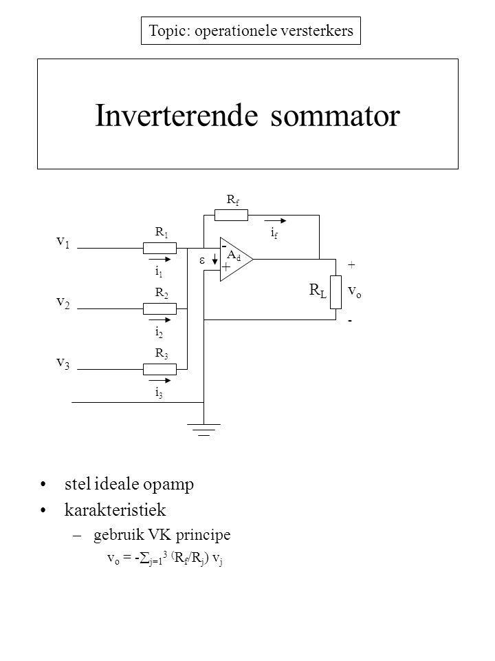 Topic: operationele versterkers Inverterende sommator stel ideale opamp karakteristiek –gebruik VK principe v o = -  j=1 3 ( R f /R j ) v j R1R1 + i1
