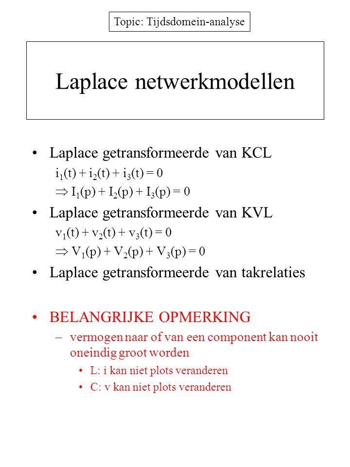 Topic: Tijdsdomein-analyse Laplace netwerkmodellen Laplace getransformeerde van KCL i 1 (t) + i 2 (t) + i 3 (t) = 0  I 1 (p) + I 2 (p) + I 3 (p) = 0