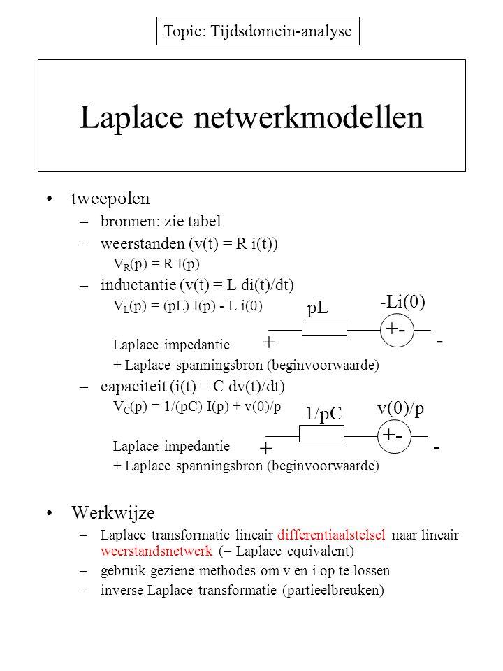 Topic: Tijdsdomein-analyse Laplace netwerkmodellen tweepolen –bronnen: zie tabel –weerstanden (v(t) = R i(t)) V R (p) = R I(p) –inductantie (v(t) = L