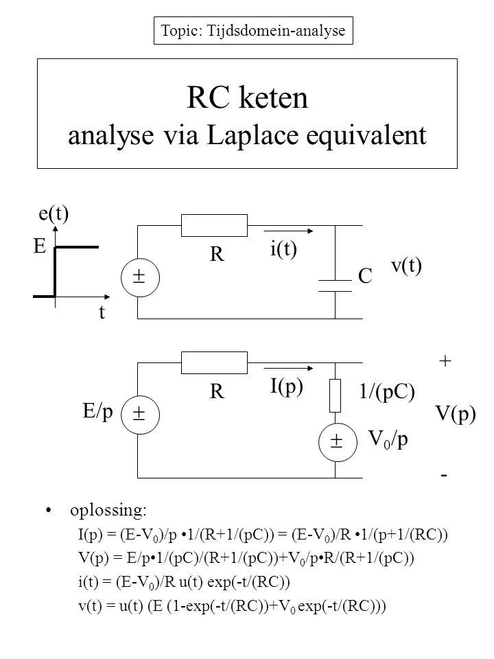 Topic: Tijdsdomein-analyse RC keten analyse via Laplace equivalent oplossing: I(p) = (E-V 0 )/p 1/(R+1/(pC)) = (E-V 0 )/R 1/(p+1/(RC)) V(p) = E/p1/(pC