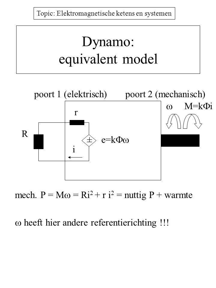 Topic: Elektromagnetische ketens en systemen Dynamo: equivalent model mech.