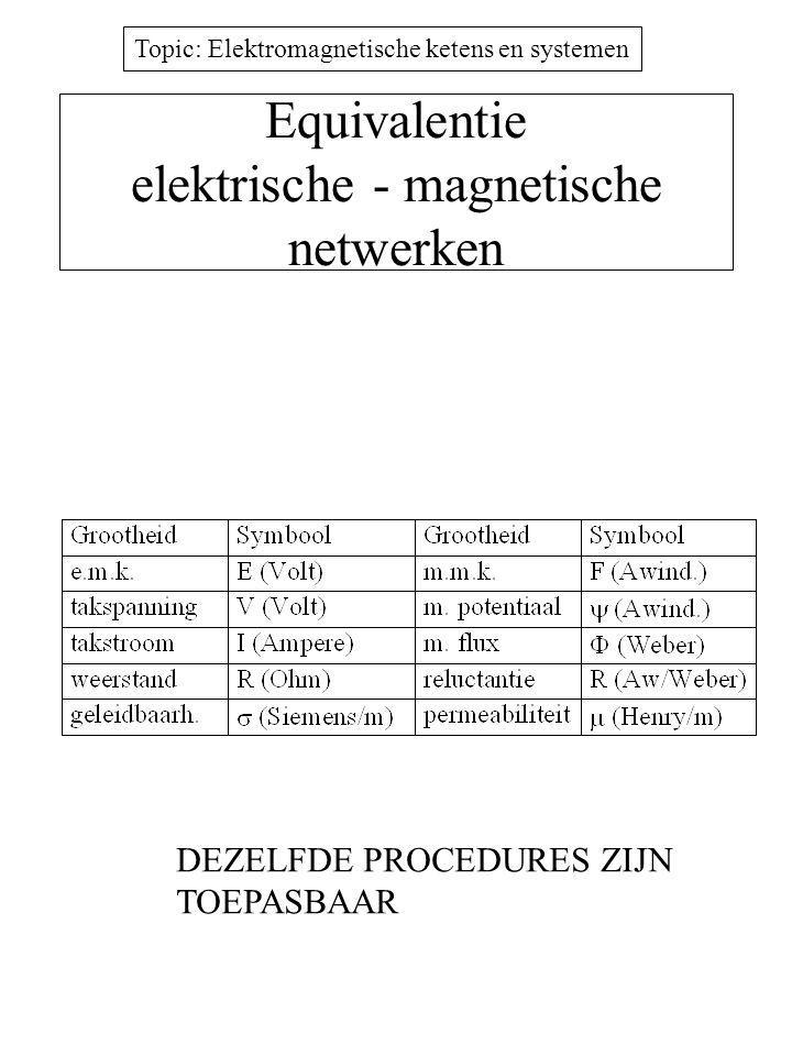 Topic: Elektromagnetische ketens en systemen Equivalentie elektrische - magnetische netwerken DEZELFDE PROCEDURES ZIJN TOEPASBAAR