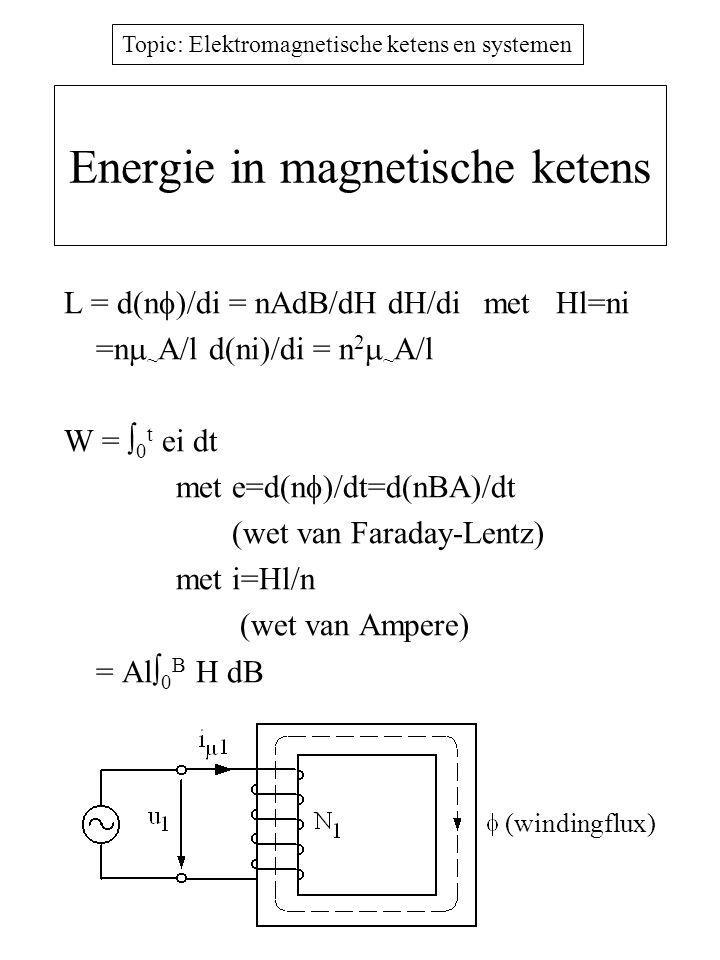Topic: Elektromagnetische ketens en systemen Energie in magnetische ketens L = d(n  )/di = nAdB/dH dH/di met Hl=ni =n  ~ A/l d(ni)/di = n 2  ~ A/l W =  0 t ei dt met e=d(n  )/dt=d(nBA)/dt (wet van Faraday-Lentz) met i=Hl/n (wet van Ampere) = Al  0 B H dB (windingflux)