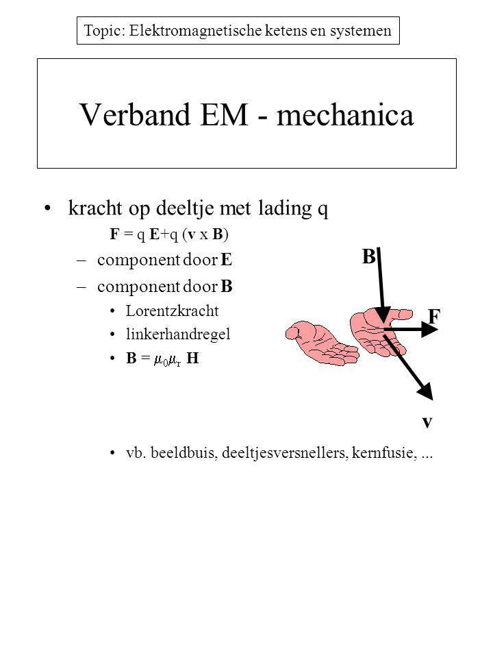 Topic: Elektromagnetische ketens en systemen Verband EM - mechanica kracht op deeltje met lading q F = q E+q (v x B) –component door E –component door B Lorentzkracht linkerhandregel B =  0  r H vb.
