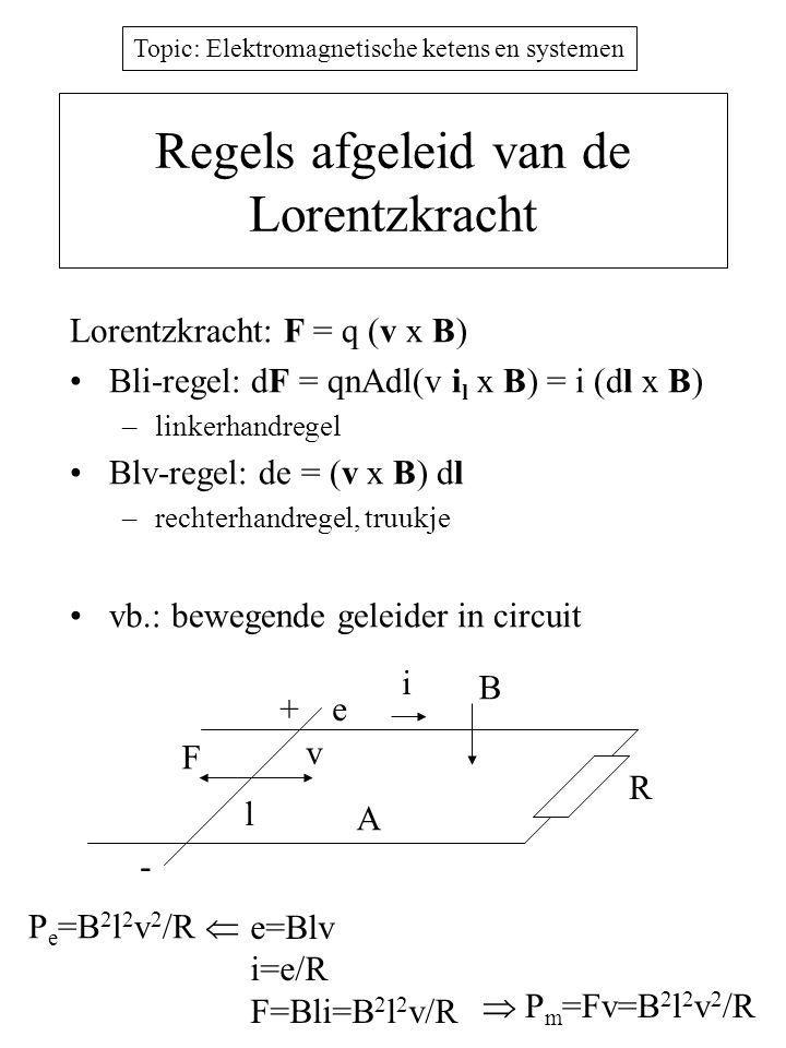 Topic: Elektromagnetische ketens en systemen Regels afgeleid van de Lorentzkracht Lorentzkracht: F = q (v x B) Bli-regel: dF = qnAdl(v i l x B) = i (dl x B) –linkerhandregel Blv-regel: de = (v x B) dl –rechterhandregel, truukje vb.: bewegende geleider in circuit R B i A + - F e v l P e =B 2 l 2 v 2 /R  e=Blv i=e/R F=Bli=B 2 l 2 v/R  P m =Fv=B 2 l 2 v 2 /R
