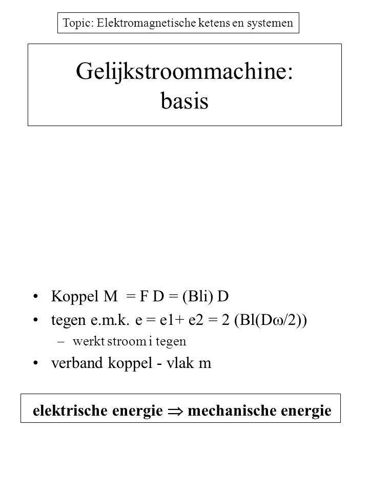 Topic: Elektromagnetische ketens en systemen Gelijkstroommachine: basis Koppel M = F D = (Bli) D tegen e.m.k.