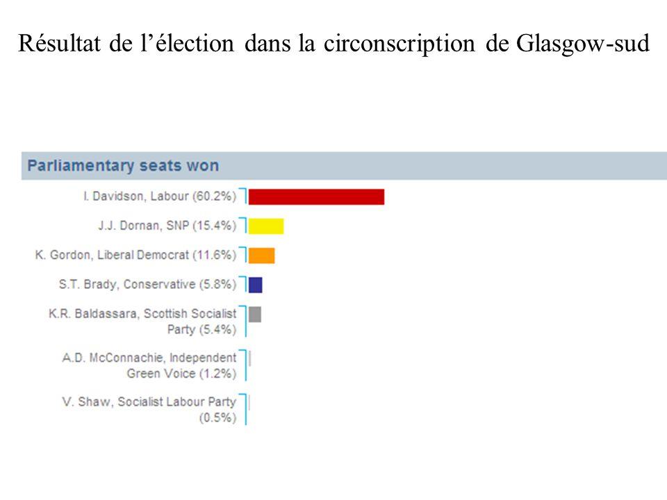 Résultat de l'élection dans la circonscription d'Edimbourg-sud