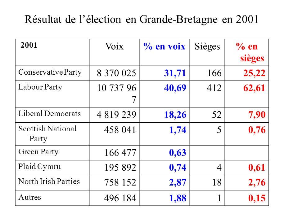 Election canadienne du 14 octobre 2008